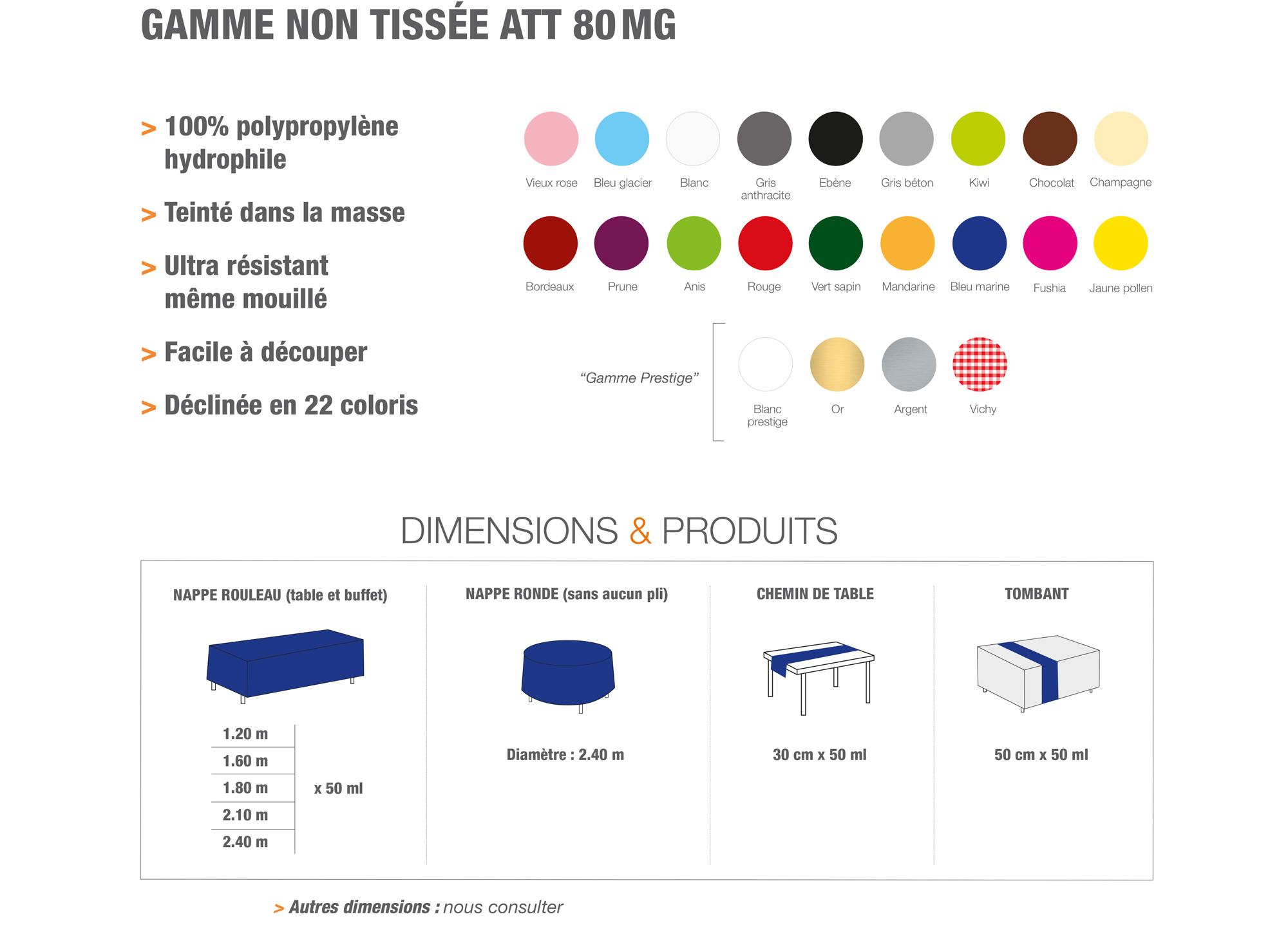 ATT nappes - Gamme non tissée 80 mg